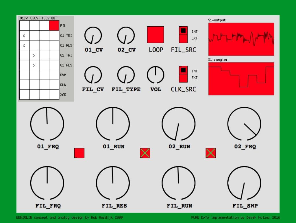 Come creare oggetti di controllo in dati puri? 2
