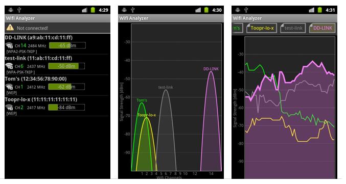 Come scaricare Wifi Analyzer, l'applicazione che rende il tuo wifi molto più veloce 2