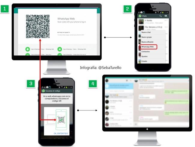 Come usare WhatsApp Web senza dispositivi mobili 2