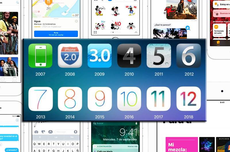Quali e quante versioni del sistema operativo Apple iOS sono disponibili fino ad oggi? Elenco 2019 1