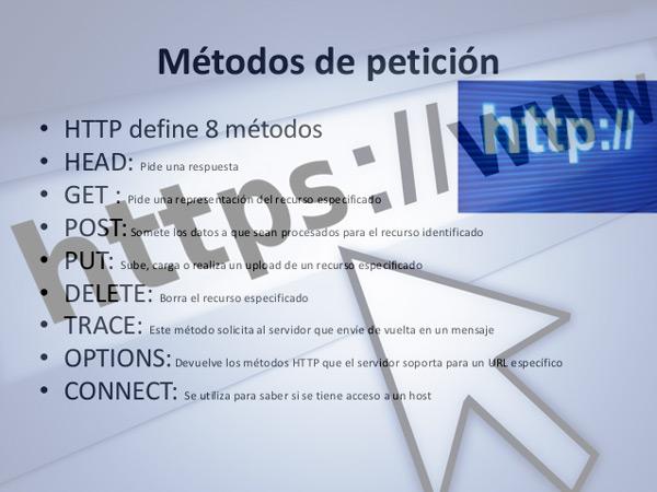 Protocollo HTTP: che cos'è, a cosa serve e cosa significano le sue iniziali nel computer e nelle pagine Web? 4