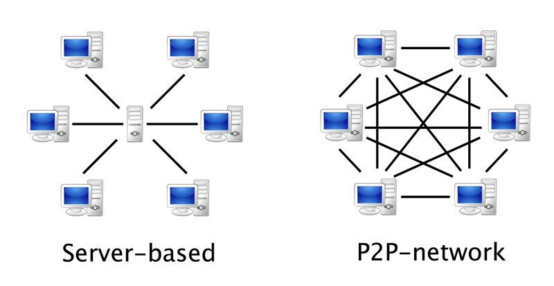VPN; Che cos'è, a cosa serve e come utilizzare una rete privata virtuale? 3