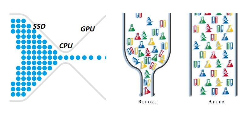 Come aggiornare la RAM per migliorare le prestazioni del mio computer? Guida passo passo 6