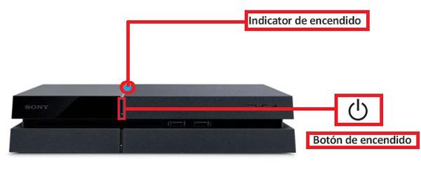 Come accendere e spegnere correttamente la console PS4? Guida passo passo + Trucco 1