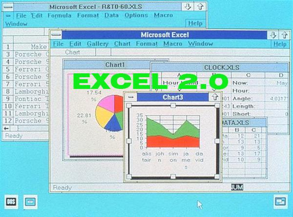 Quali e quante versioni di Microsoft Excel sono disponibili fino ad oggi? Elenco 2019 2