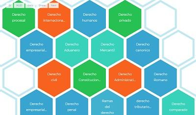 Quali sono i migliori programmi e strumenti per creare contorni e mappe concettuali? Elenco 2019 16
