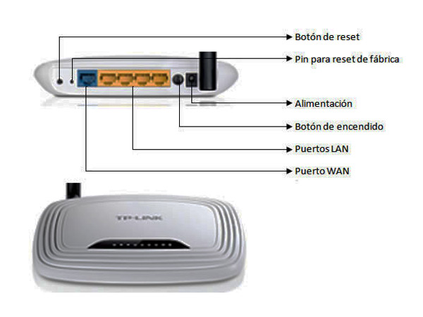 Come collegare correttamente un router per sfruttarlo al meglio? Guida passo passo 1