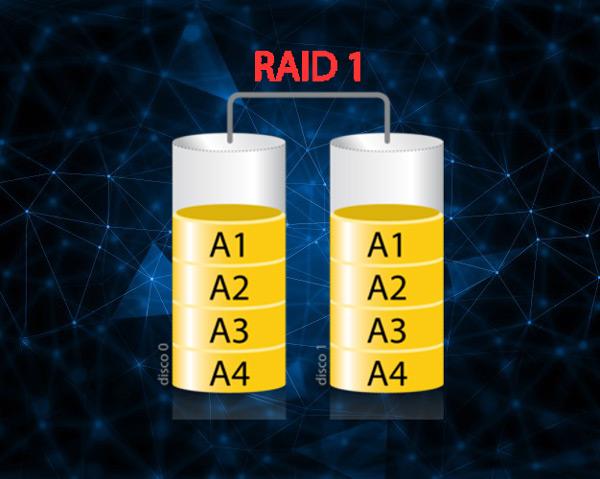 Che cos'è, a cosa serve e come funziona un RAID e quali tipi e livelli esistono? 3