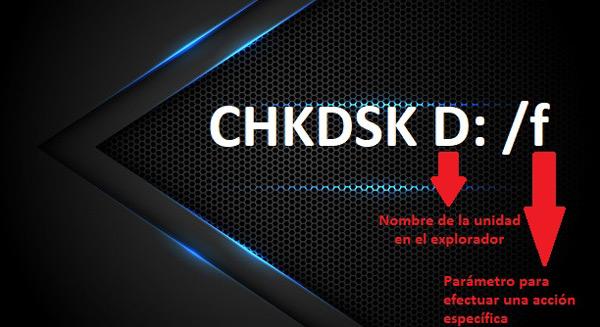 Comando CHKDSK: Cos'è questo strumento di analisi del disco di archiviazione ea cosa serve? 5