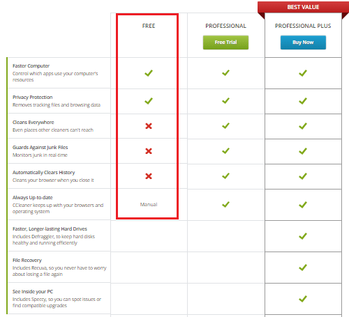 Come aggiornare CCleaner all'ultima versione gratuita? Guida passo passo 7