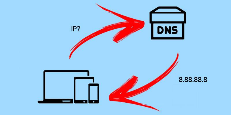 Quali sono i migliori server DNS gratuiti e pubblici da utilizzare sul nostro computer? Elenco 2019 1
