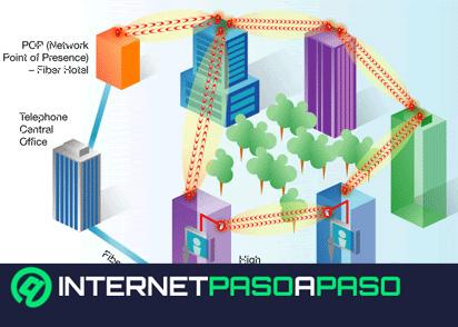 Rete CAN: che cos'è, quali tipi e a cosa servono queste reti geografiche limitate? 1