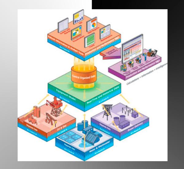 Cablaggio strutturato: cos'è, a cosa serve e qual è la sua regolamentazione? 4