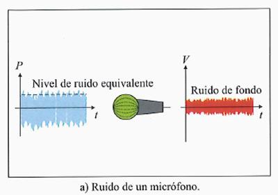 Come modificare un audio? Migliori programmi ed editor - Guida passo passo 1