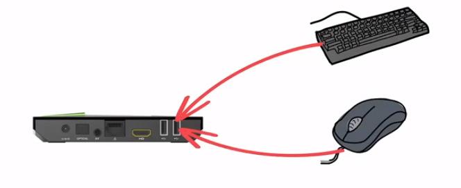 Android TV Box: cos'è, a cosa serve e quali sono i vantaggi dell'utilizzo di questo dispositivo? 1