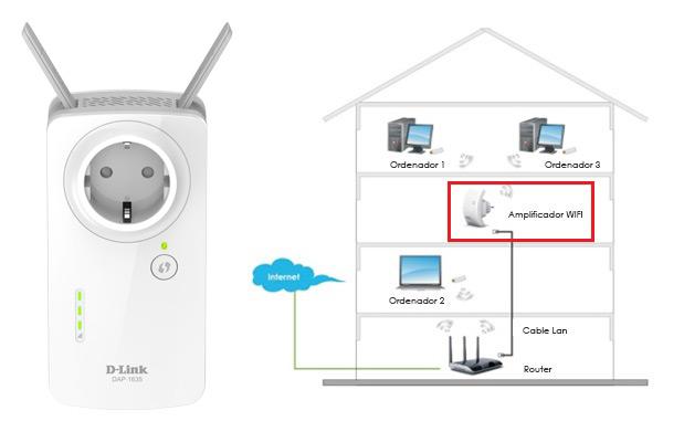 Come avere Internet gratuito a casa per tutte le persone su PC o cellulare? Guida passo passo 10