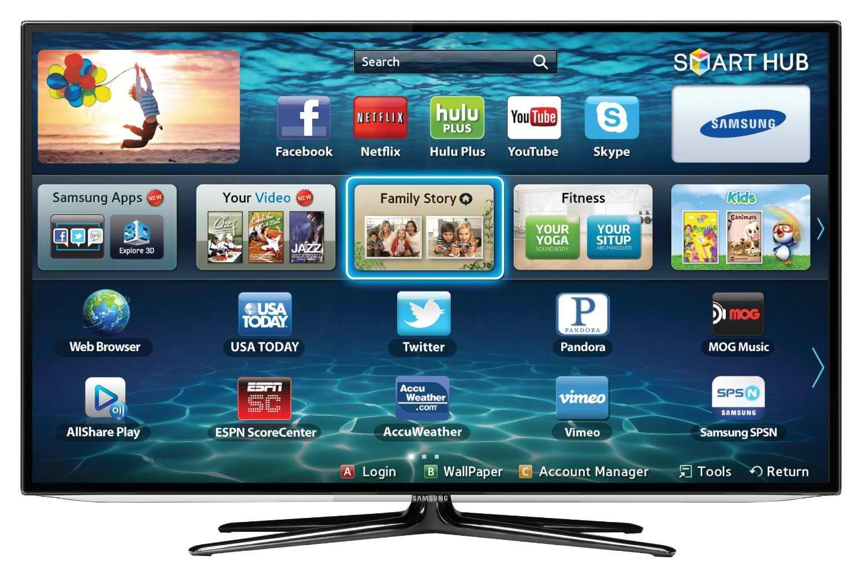 Problemi comuni e loro soluzioni su Smart TV 2