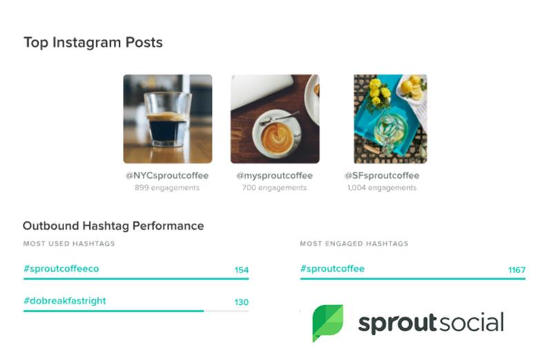 Quali sono i migliori strumenti e gestori di social media? Elenco 2019 4