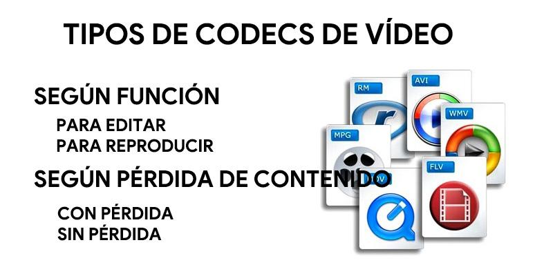 Codec video: quali sono questi elementi dei file audiovisivi? 2