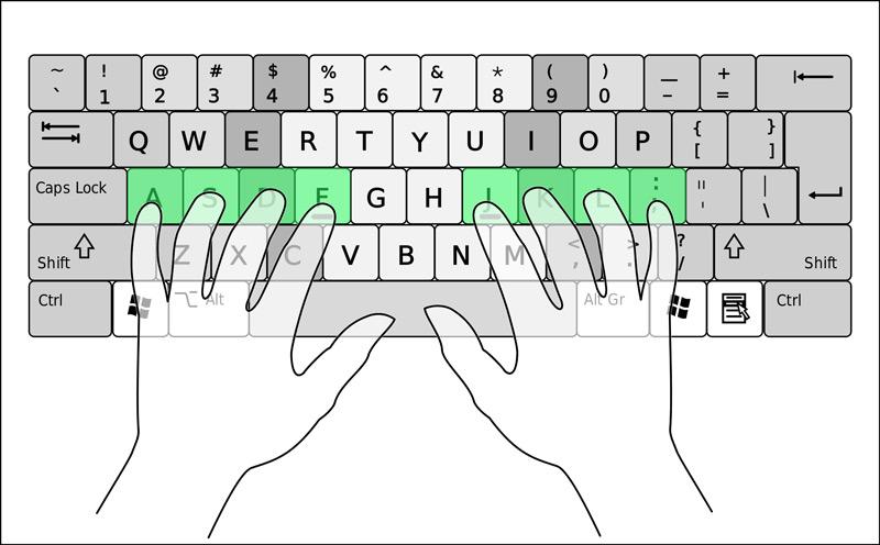 Tastiera Che cos'è, a cosa serve, tipi e funzioni dei tasti? 10
