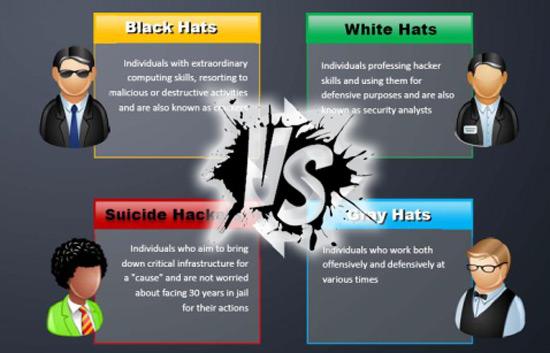 Quali sono le differenze tra un hacker e un cracker? 1