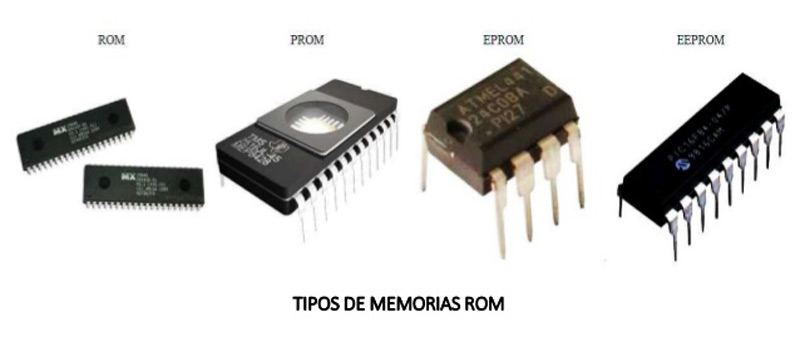 Quali sono le principali differenze tra RAM e ROM? Tipi ed esempi 2