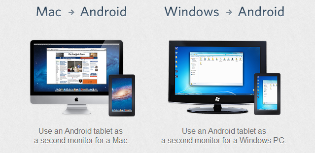 Come utilizzare Mobile o Tablet come monitor 2