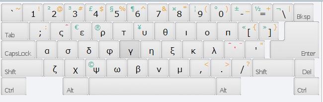 Come mettere la tastiera in greco per qualsiasi dispositivo? Guida passo passo 1