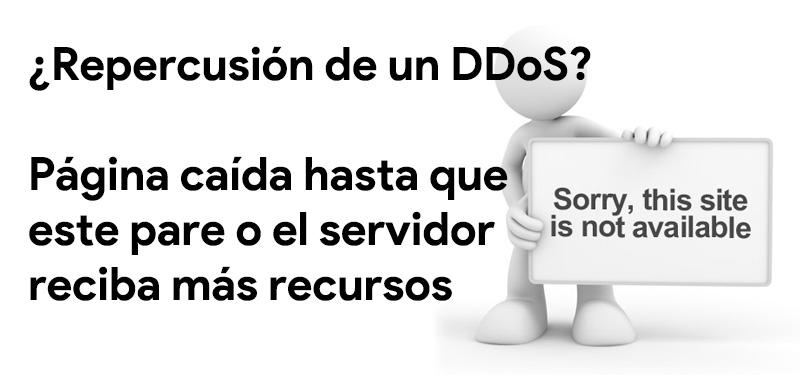 Attacco DDoS Che cos'è, come funziona e come difendersi dagli attacchi denial of service? 4