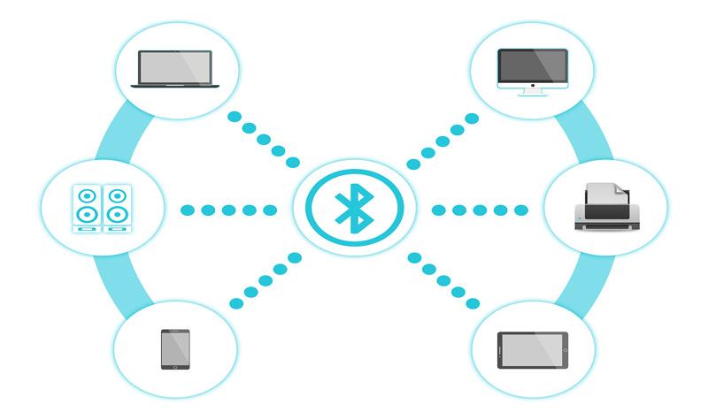 Come funziona il Bluetooth e quali sono i suoi componenti principali? 3