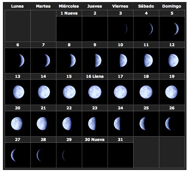 Calendario lunare: una guida esoterica alla tua vita 3