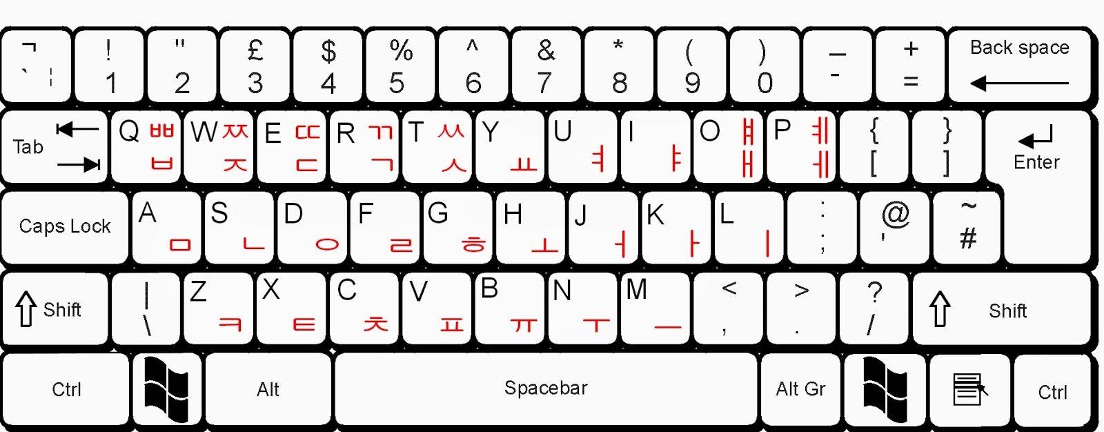 Come impostare la lingua della mia tastiera in coreano? 2