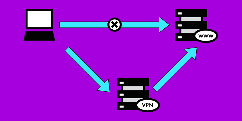 VPN; Che cos'è, a cosa serve e come utilizzare una rete privata virtuale? 2