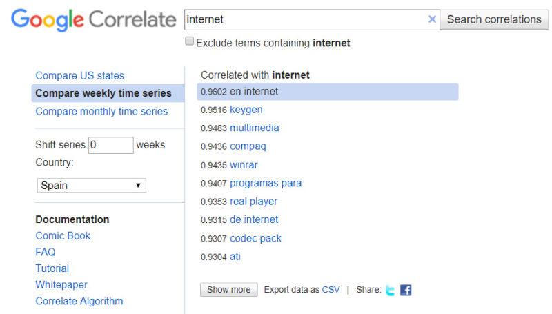 Google Correlate; Che cos'è, a cosa serve e come funziona? 2