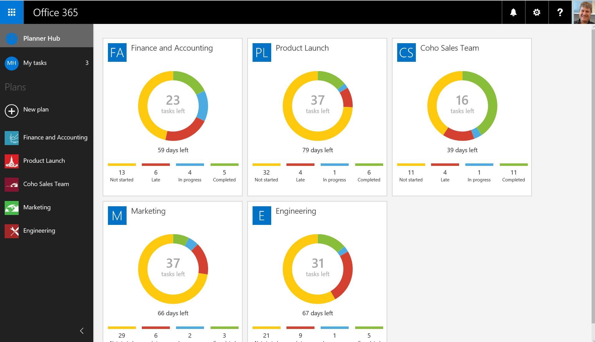Come attivare un account di Office 365 o Microsoft Office 2018 SENZA problemi 1