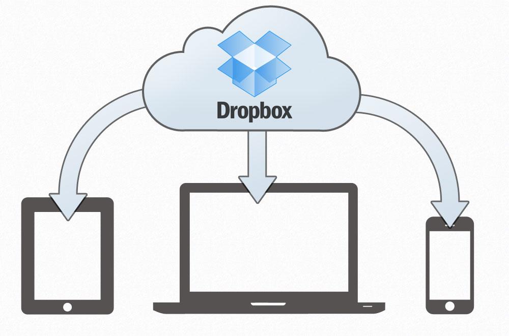 Installa Dropbox sui tuoi dispositivi facilmente 2
