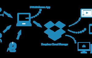 Come installare Dropbox e creare un account in un modo molto semplice? 24