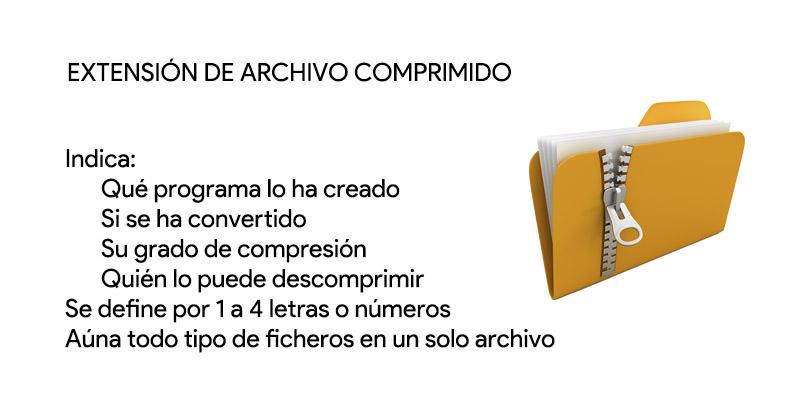 Formato file: cos'è e quali sono questi standard per l'identificazione dei documenti? 5