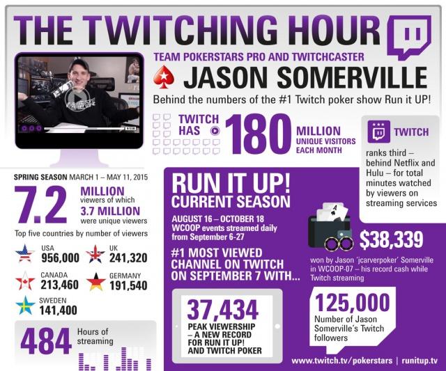 Curiosità sulla (breve) storia di Twitch 3