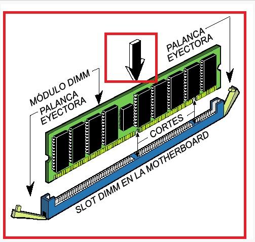 Come espandere la RAM del tuo computer o laptop per migliorarne le prestazioni? Guida passo passo 6