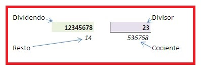 Come calcolare la lettera del DNI elettronico e a cosa serve il DNIe? Guida passo passo 2