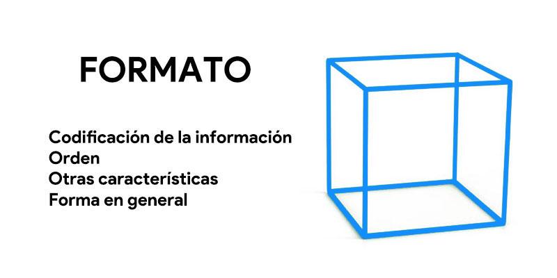 Formato file: cos'è e quali sono questi standard per l'identificazione dei documenti? 1