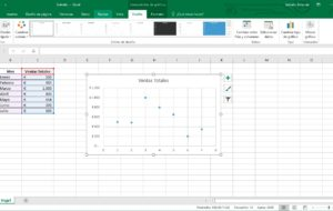 Come aggiungere linee di tendenza in un grafico di Excel? 23