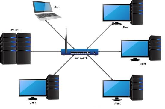 Rete LAN: che cos'è, i tipi e a cosa servono queste reti locali? 1