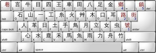 Come mettere la tastiera in cinese per qualsiasi dispositivo? Guida passo passo 1