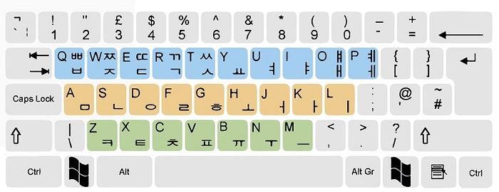 Come mettere la tastiera in coreano per qualsiasi dispositivo? Guida passo passo 1