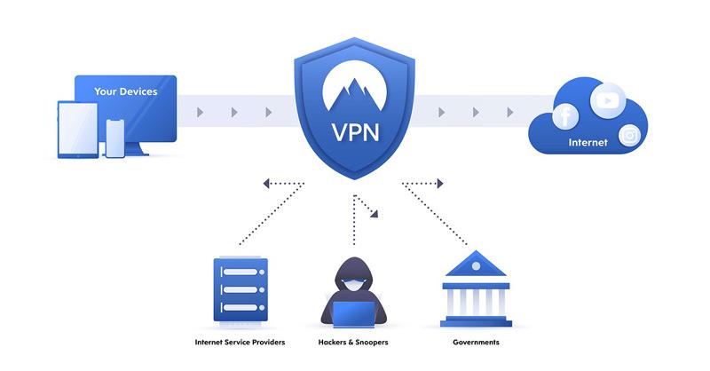 Quali sono le migliori estensioni VPN per Mozilla Firefox e navigare con maggiore privacy? Elenco 2019 1